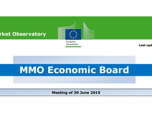 Milk Market Observatory – Economic Board