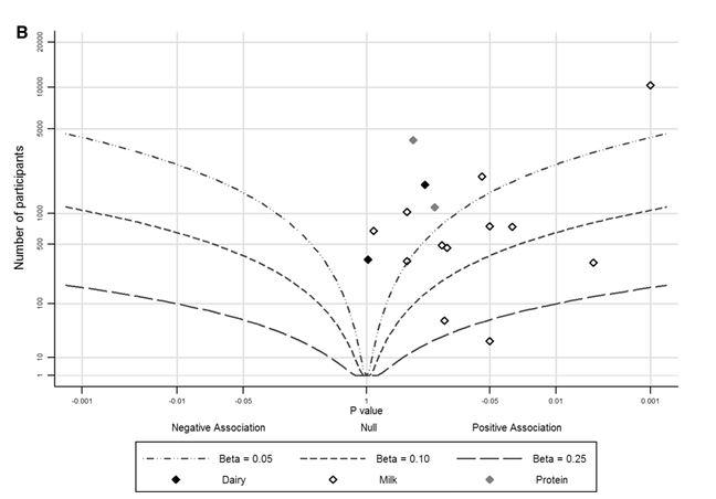 Pchelolechenie prostatite - Dopo loperazione di temperatura BPH