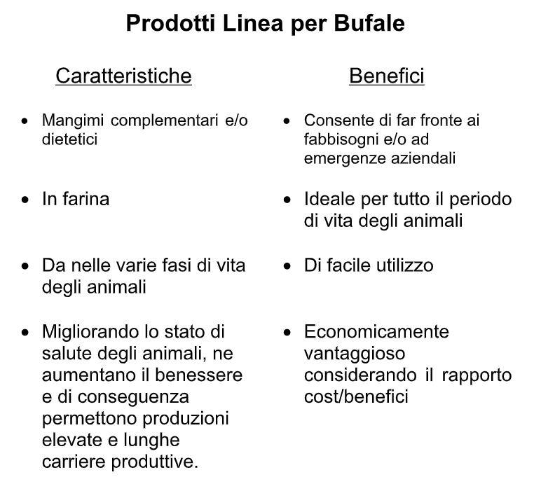 Categoria Aziende Ruminantia Web Magazine Del Mondo Dei Ruminanti