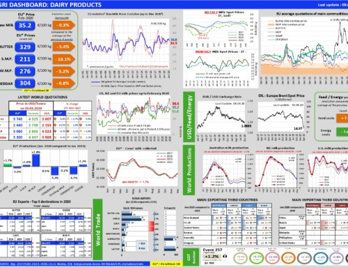 Dairy products Dashboard – European Milk Market Observatory 8 aprile 2020